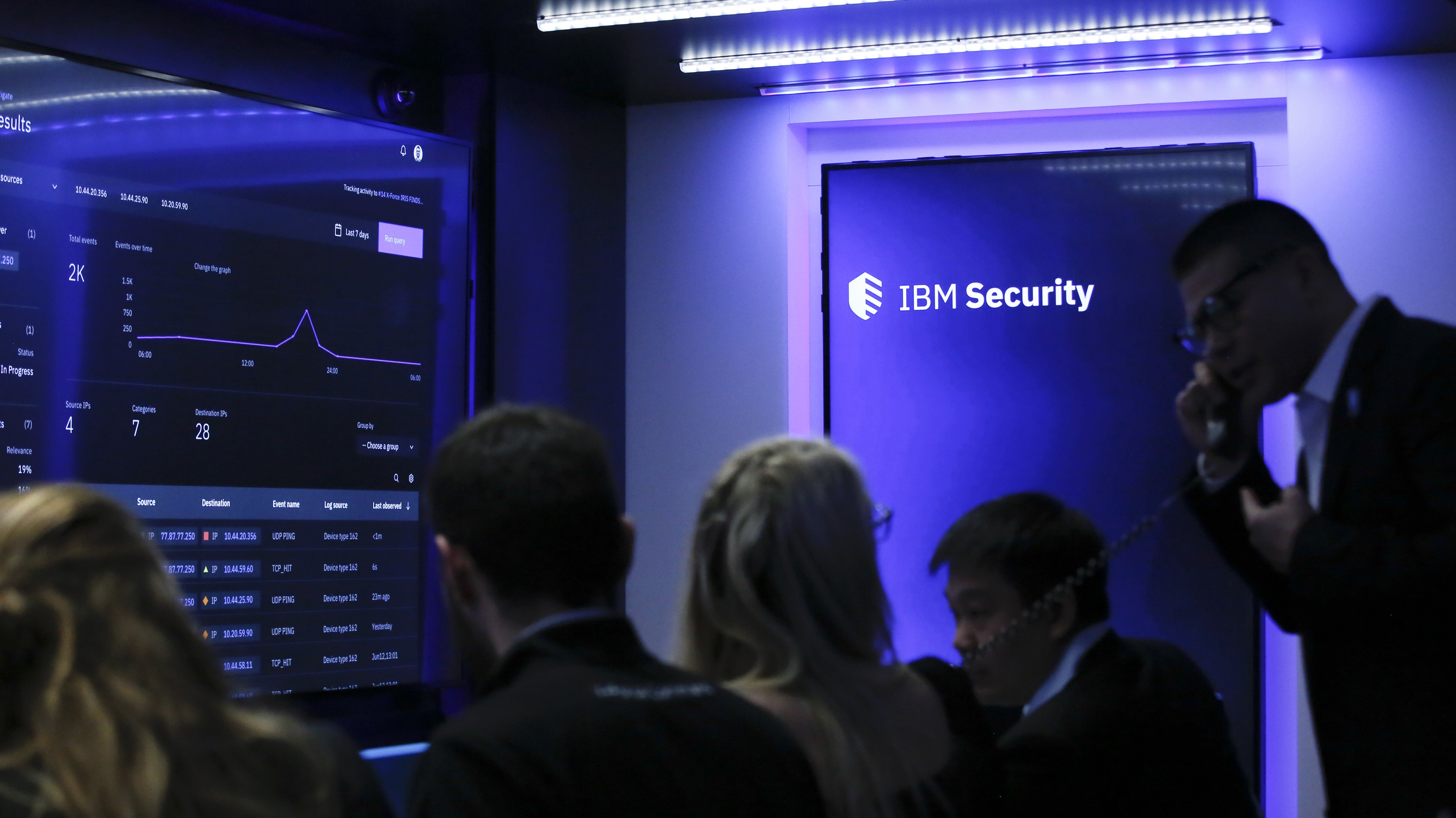 IBM Cyber Security Training Exercise on 18 Wheels