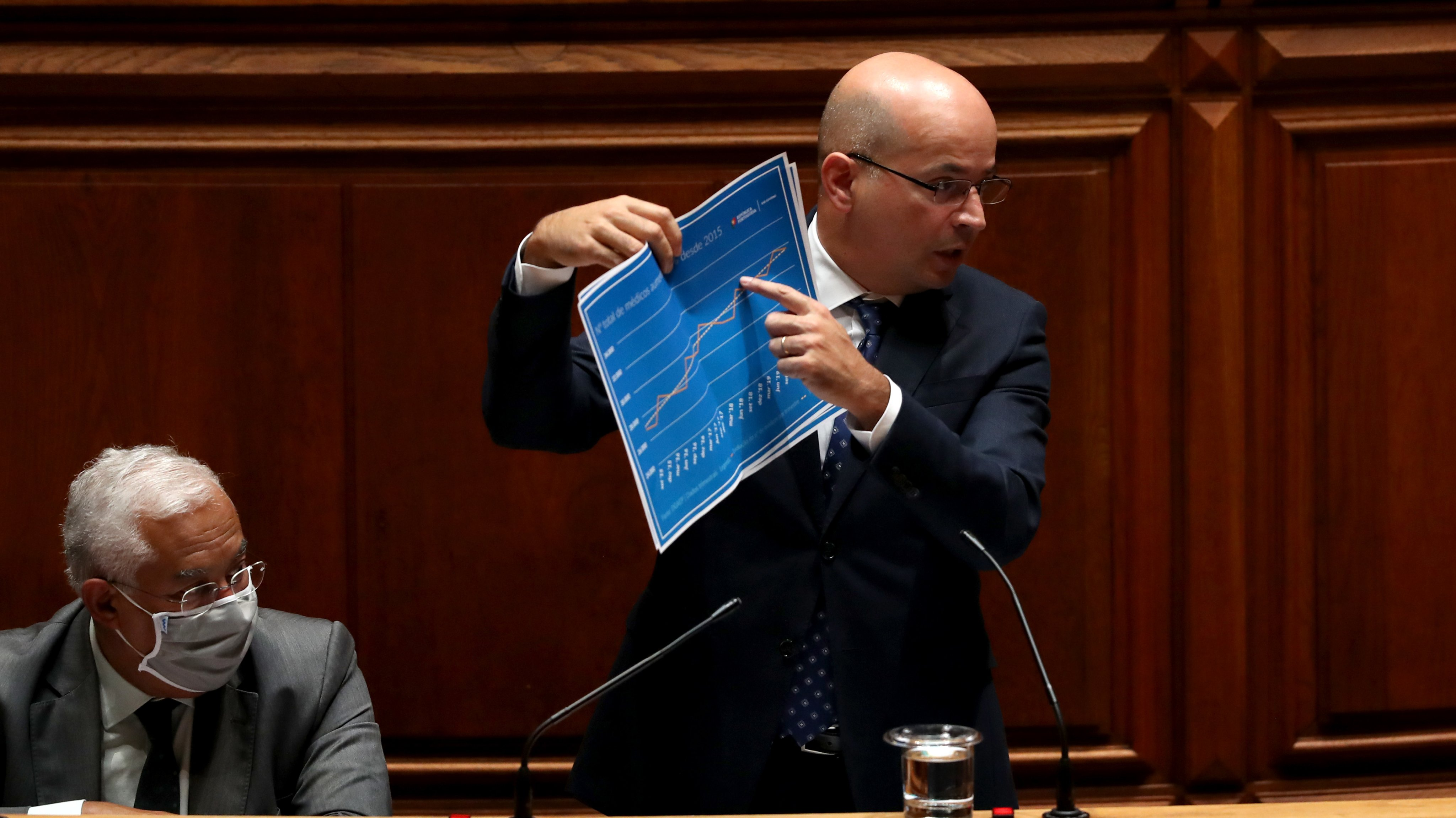 Portuguese Parliament discuss the State Budget for 2021