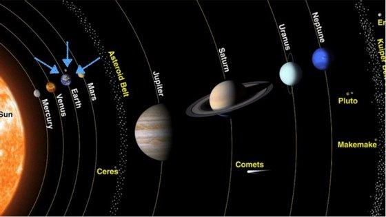 A uma distância de 48 anos-luz da Terra, a estrela Nu2 Lupi pertence à constelação do Lobo (Lupi) e é brilhante o suficiente para ser visível a olho nu