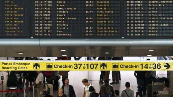 Maioria dos voos é referente a deslocações domésticas