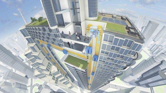 O modelo de elevador que está a ser desenvolvido pela ThyssenKrupp permitirá mover várias cabines no mesmo eixo