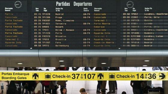 Aviões da TAP ficarão em terra nos dias 27, 28, 28 e 30 de dezembro.
