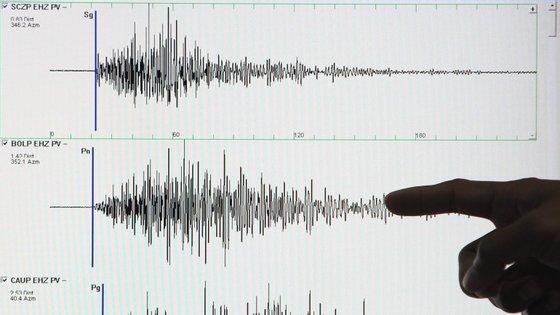 Depois do tremor inicial, aconteceram diversas réplicas, todas inferiores a 4,4 na escala de Richter