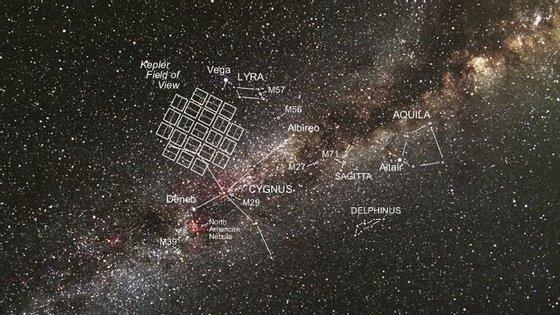 Campo de visão do telescópio espacial Kepler