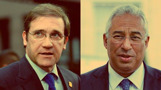 44% dos inquiridos preferiam que o PS tivesse negociado com o PSD e o CDS, viabilizando um governo de Passos Coelho