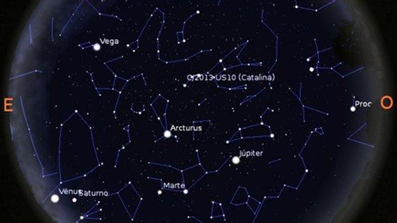 Céu visível às 6 horas do dia 15 de janeiro em Lisboa mostrando os planetas Vénus, Marte, Júpiter, Saturno e o cometa C/2013 US10 (Catalina)