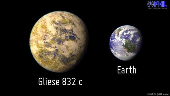 Representação artística do planeta Gliese 832c em comparação com a Terra