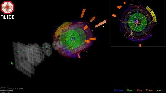 Visualização da colisão de protões no detetor de ALICE, uma das experiência do maior acelerador de partículas