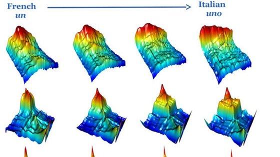 Os investigadores começaram por comparar as ondas de som das palavras que significam números