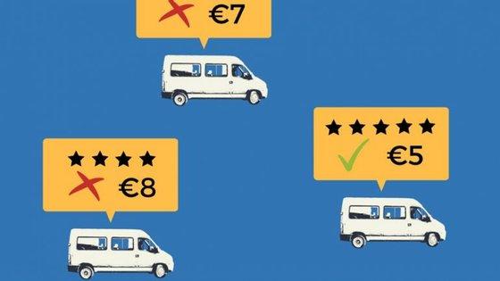 A MUB Cargo permite pedir um serviço de transporte, receber orçamentos de várias empresas e selecionar a proposta que reúne as melhores condições