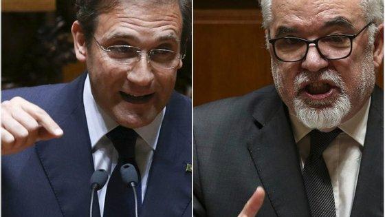 O relatório que elogia as políticas de Passos está com o ministério tutelado por Vieira da Silva, que ainda não o divulgou