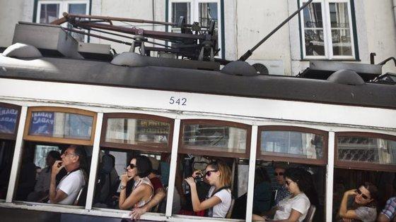 Em 2016, as receitas com turistas subiram 11%