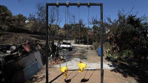 Arderam 27 mil hectares em Monchique