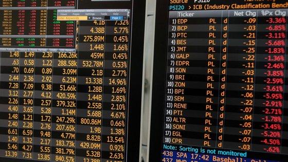Ecrãs mostram o principal índice da bolsa de Lisboa (PSI20)
