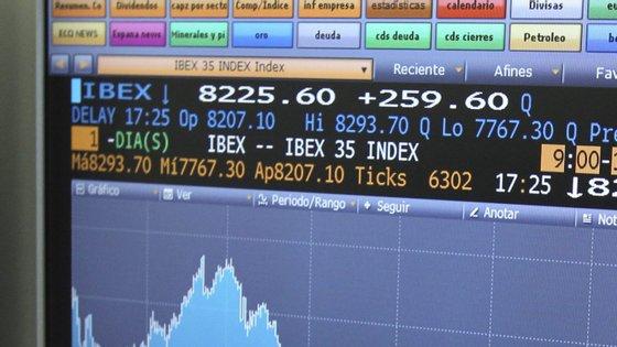 Em relação a sexta-feira, as taxas Euribor subiram a três e 12 meses e mantiveram-se a seis meses