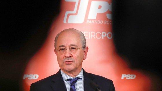 """Rui Rio disse que o """"momento ideal para o PSD fazer a sua análise"""" sobre o OE será na próxima 5.ª feira"""