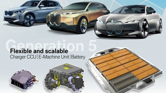 A BMW prevê que, até 2025, as suas vendas globais de veículos electrificados devem aumentar, em média, mais de 30% a cada ano