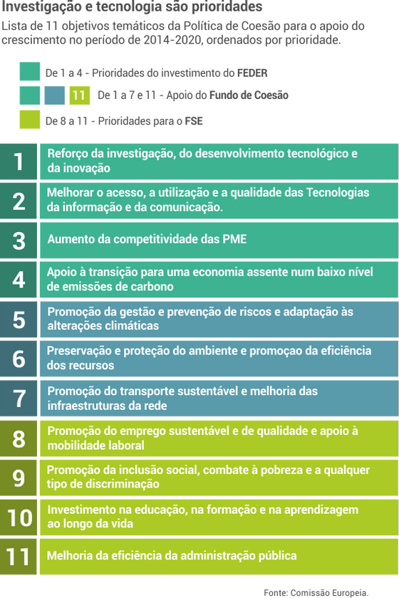 lista_prioridades