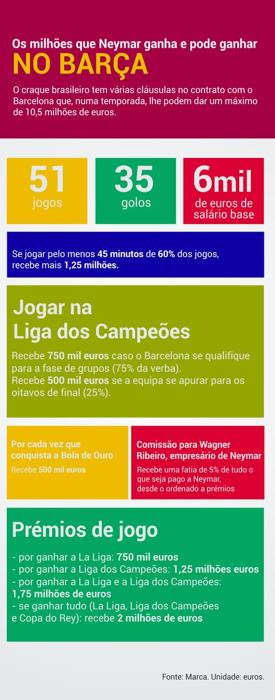 numeros_neymar02