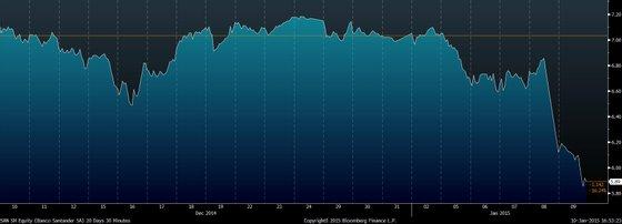 SAN SM Equity (Banco Santander S 2015-01-10 16-53-21