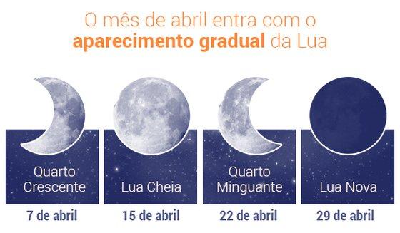 Fases-da-Lua---abril