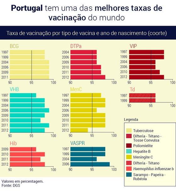 vacina, vacinação