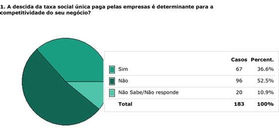 grafico01a