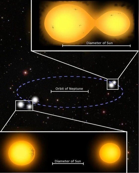 Uma representação artística do sistema de cinco estrelas com as potenciais órbitas desenhadas a tracejado - Marcus Lohr