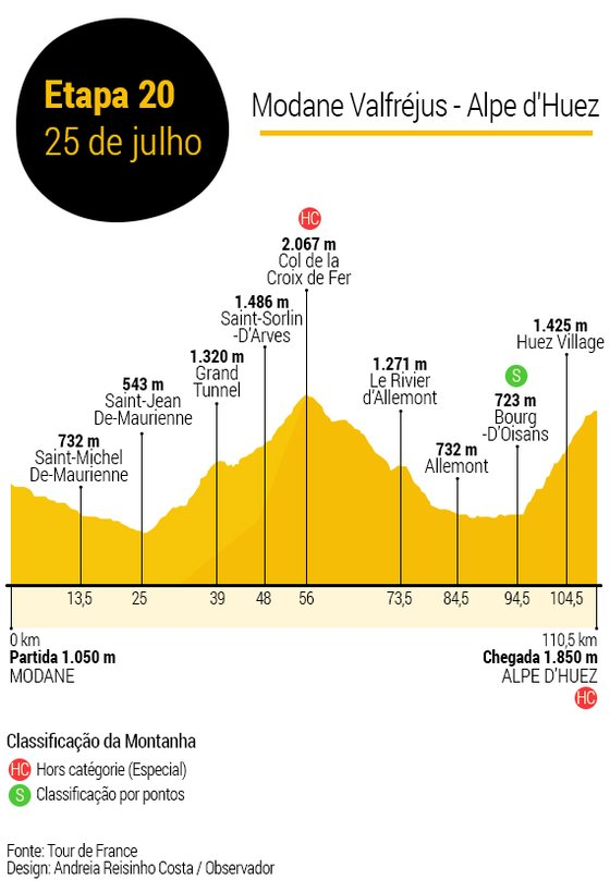 Tour-de-France-Etapa20