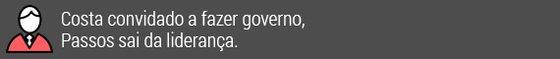 Costa convidado a fazer governo, Passos sai da liderança.