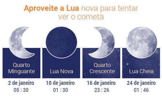 Fases-da-Lua---janeiro2016
