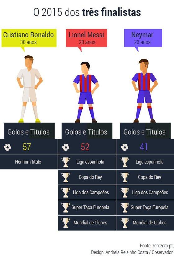 Ronaldo-Messi-Neymar_v2